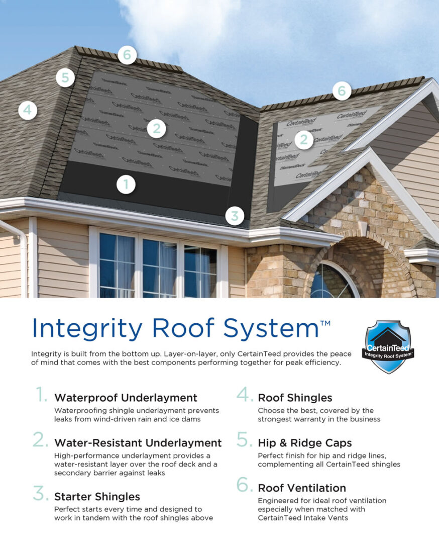 Top-Five-Reasons-to-Use-a-Complete-Roofing-System